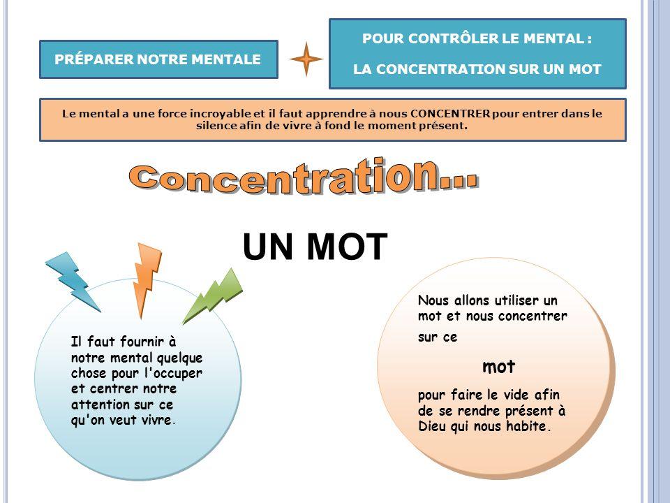 UN MOT Concentration... mot POUR CONTRÔLER LE MENTAL :