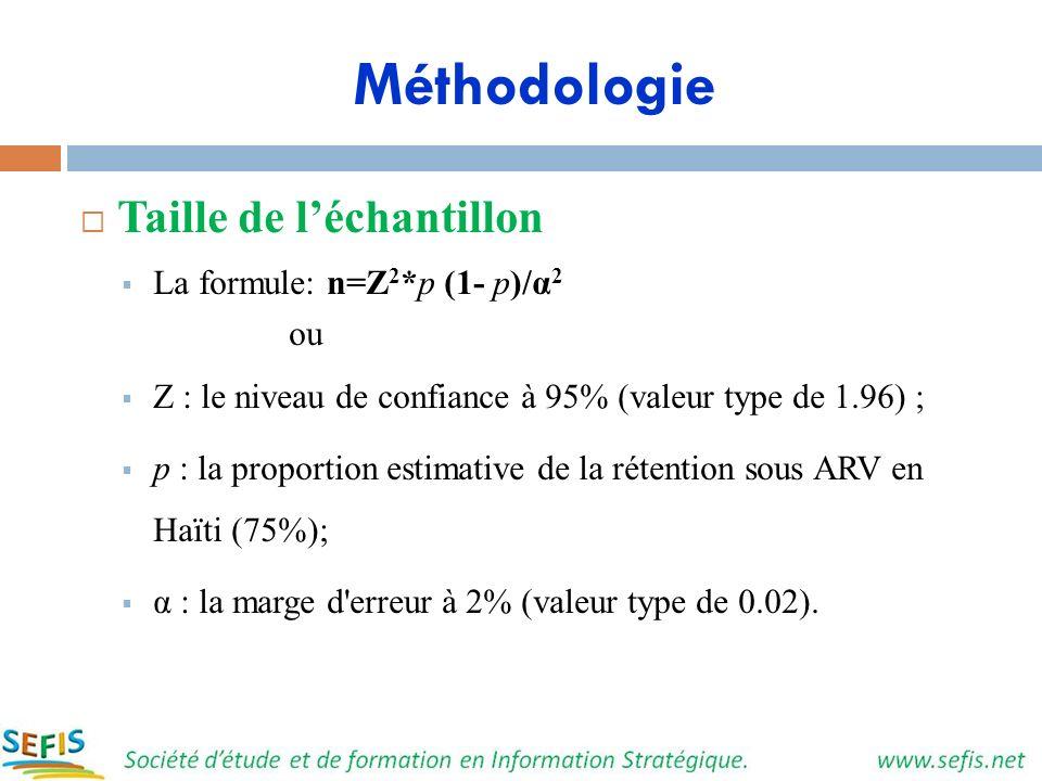 Méthodologie Taille de l'échantillon La formule: n=Z2*p (1- p)/α2 ou
