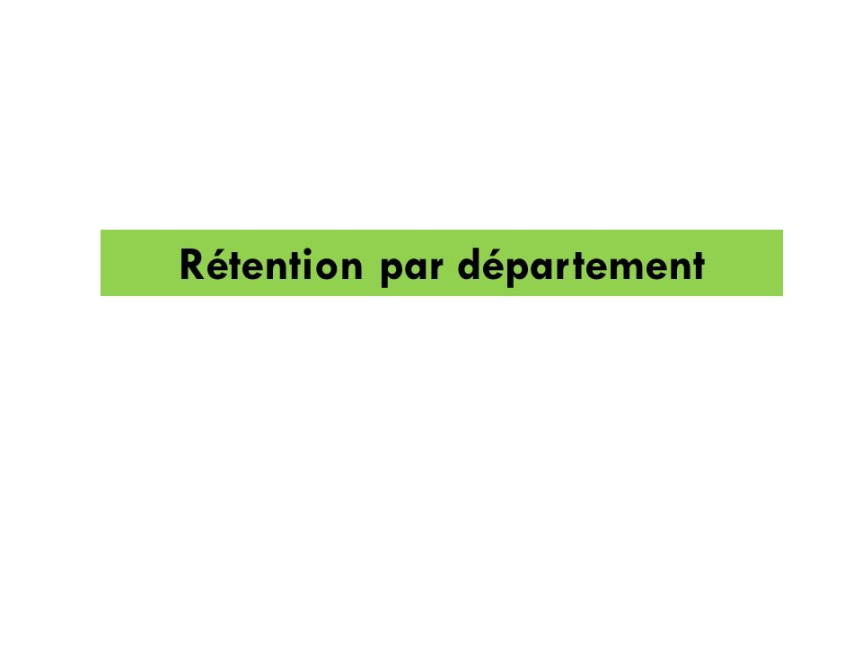 Rétention par département