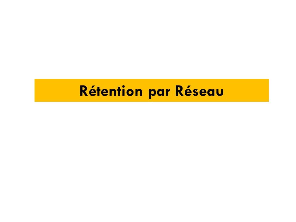 Rétention par Réseau