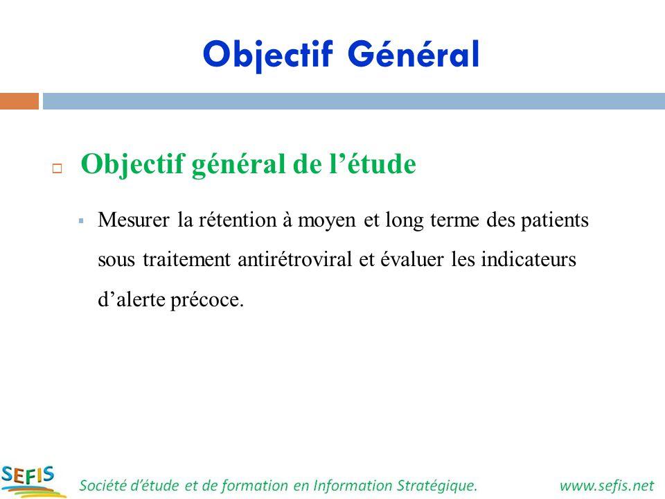 Objectif Général Objectif général de l'étude