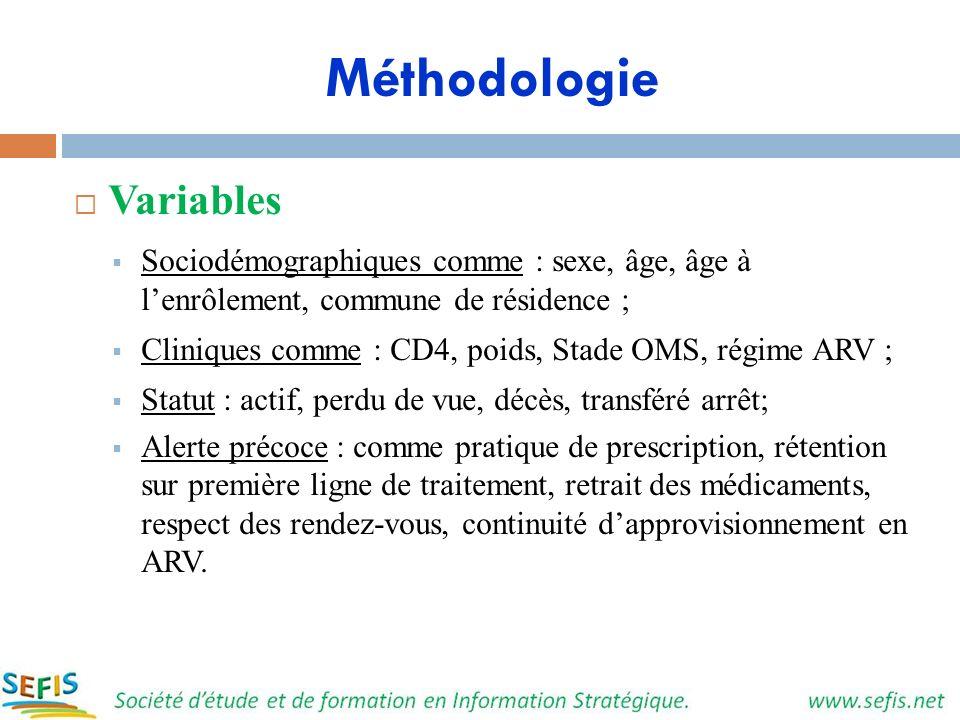 Méthodologie Variables