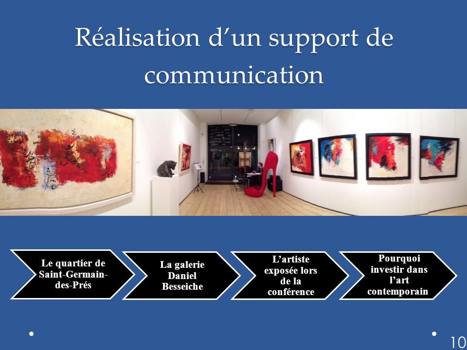Réalisation d'un support de communication