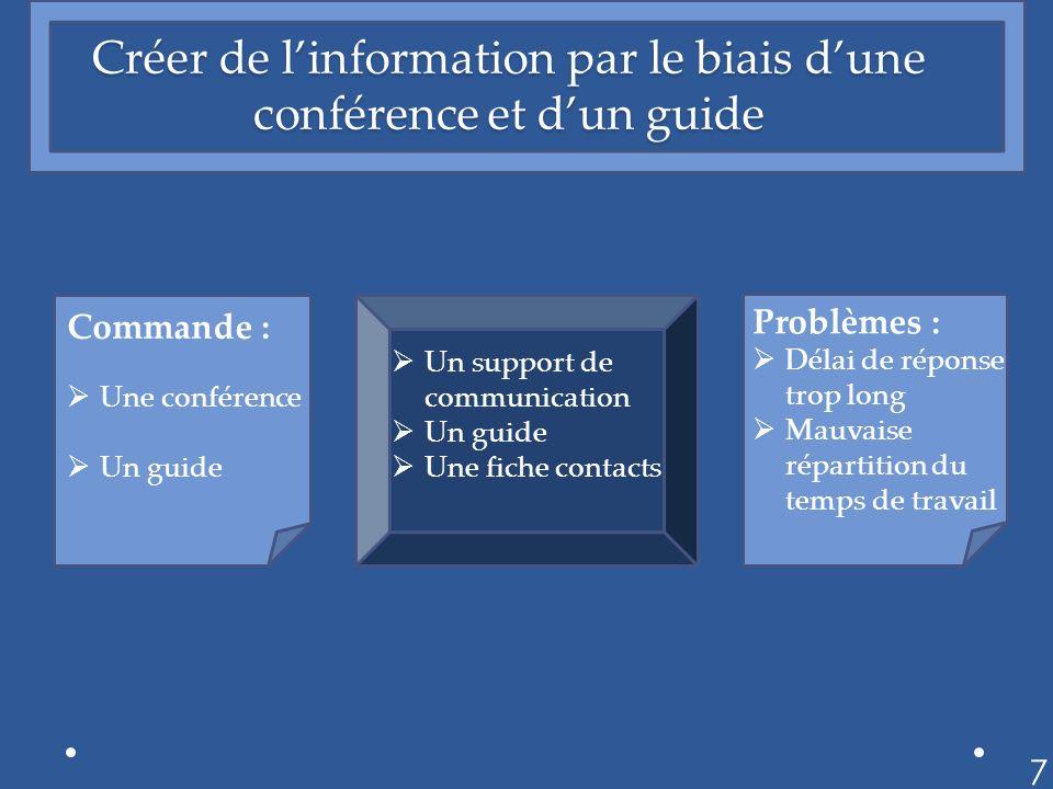 Créer de l'information par le biais d'une conférence et d'un guide