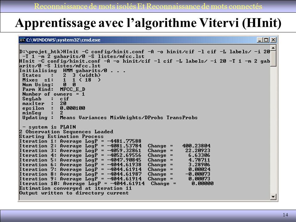 Apprentissage avec l'algorithme Vitervi (HInit)