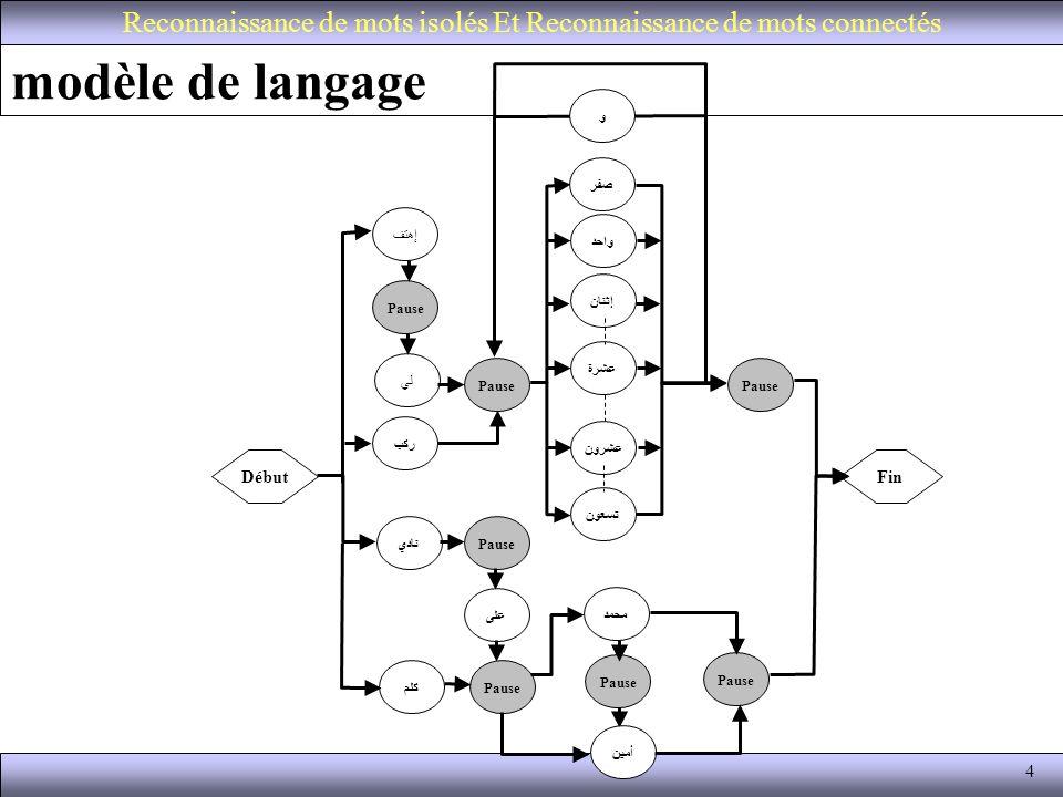 Reconnaissance de mots isolés Et Reconnaissance de mots connectés