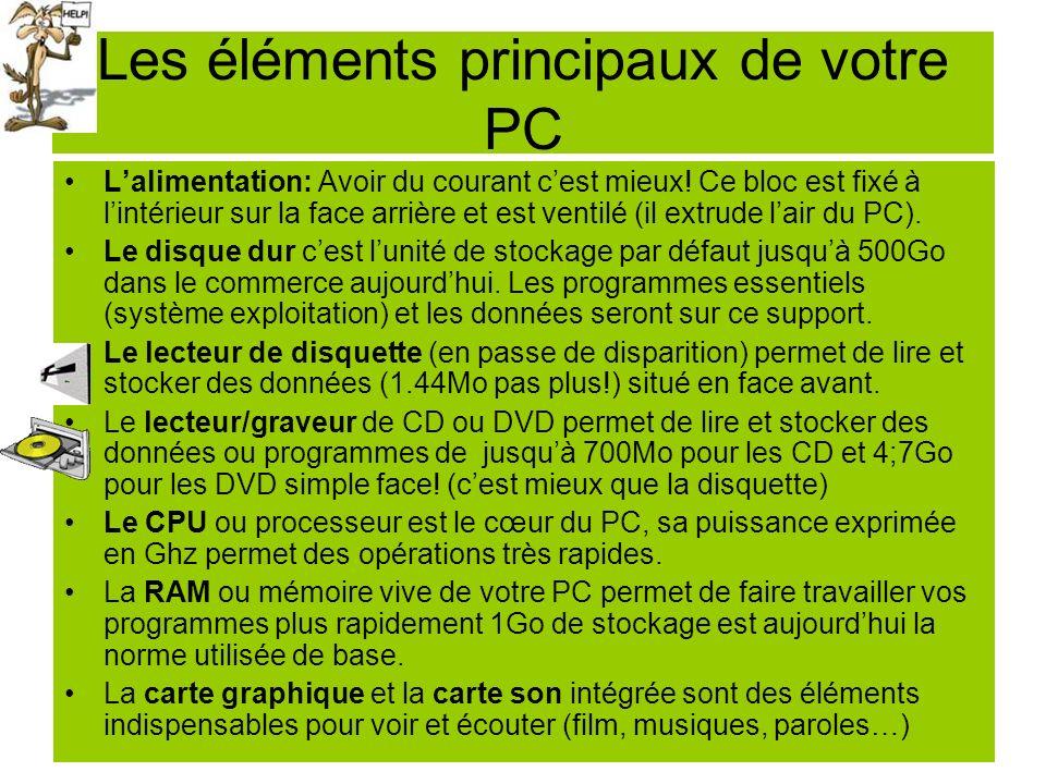 Les éléments principaux de votre PC