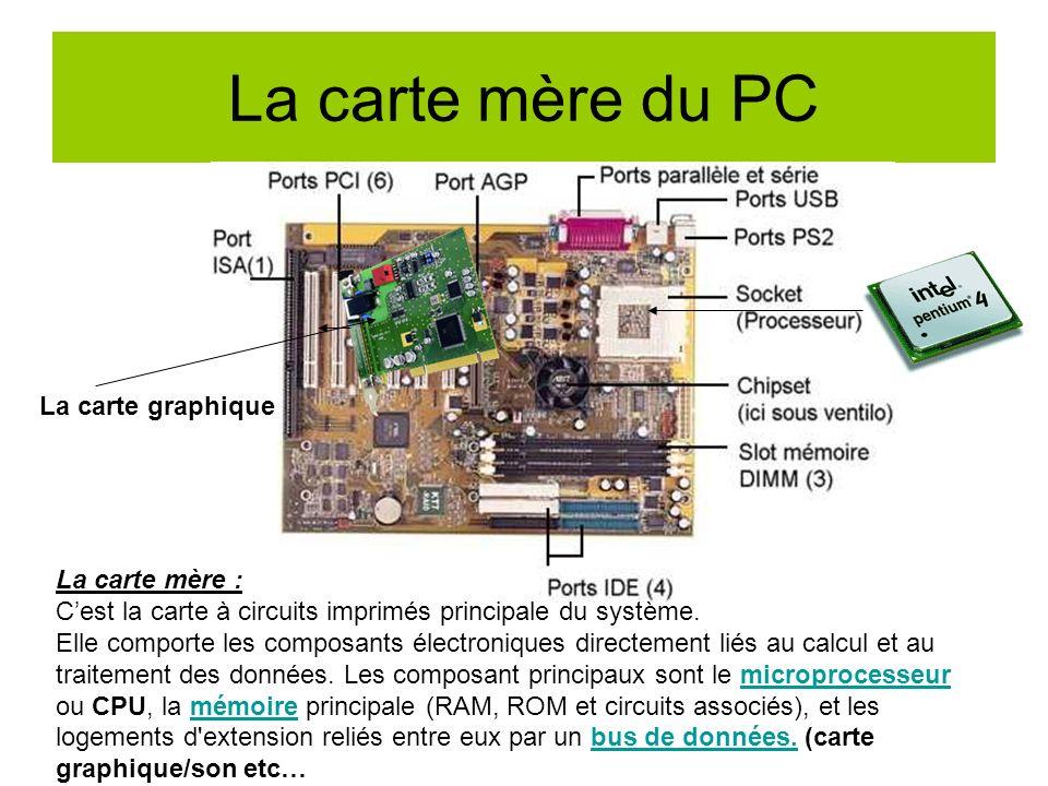 La carte mère du PC La carte graphique La carte mère :