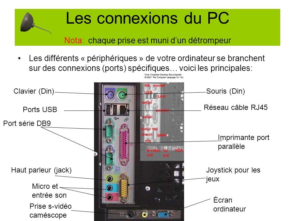 Les connexions du PC Nota: chaque prise est muni d'un détrompeur