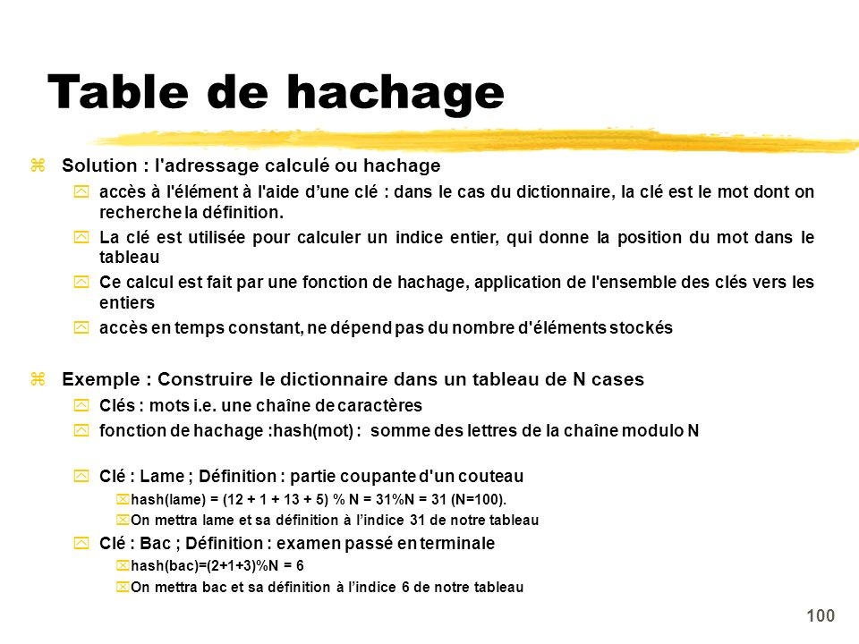 Table de hachage Solution : l adressage calculé ou hachage