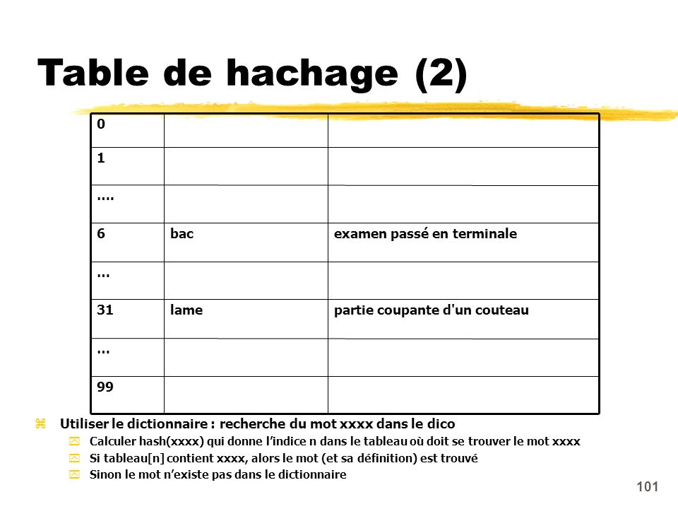 Table de hachage (2) 1 …. 6 bac examen passé en terminale … 31 lame