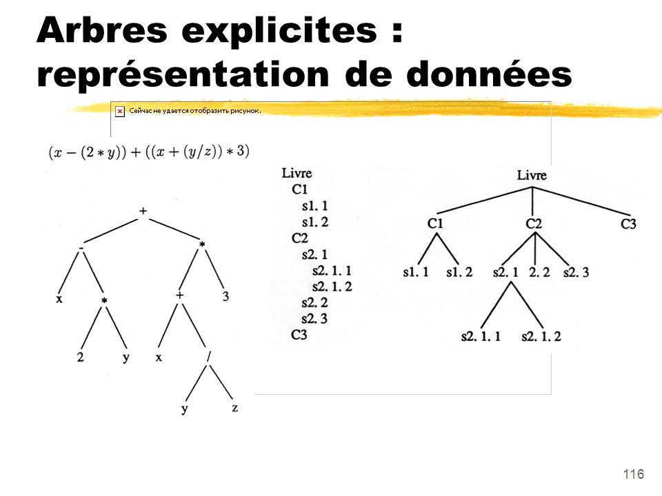 Arbres explicites : représentation de données