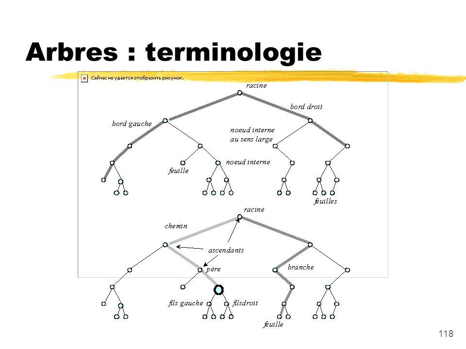 Arbres : terminologie