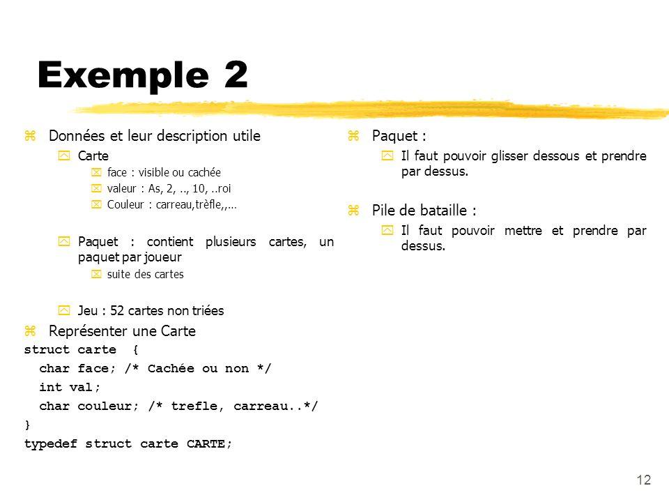 Exemple 2 Données et leur description utile Représenter une Carte
