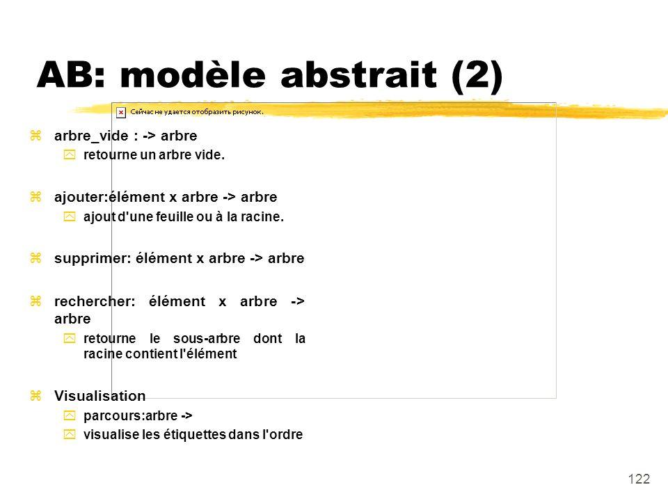 AB: modèle abstrait (2) arbre_vide : -> arbre