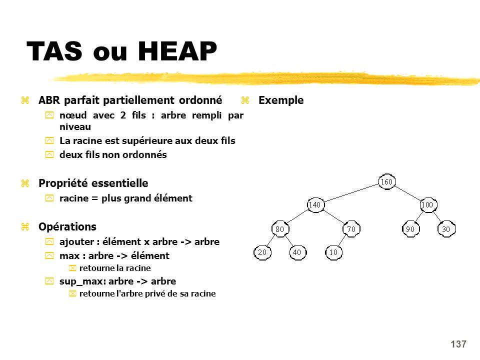 TAS ou HEAP ABR parfait partiellement ordonné Propriété essentielle