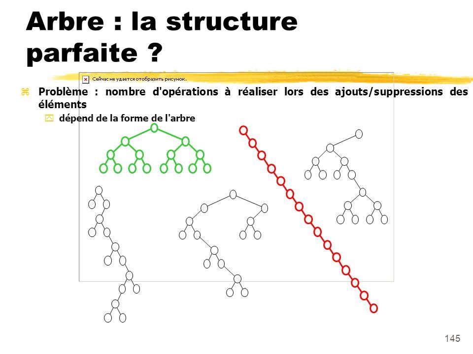 Arbre : la structure parfaite