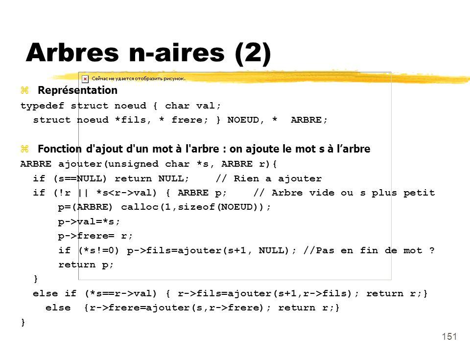 Arbres n-aires (2) Représentation typedef struct noeud { char val;