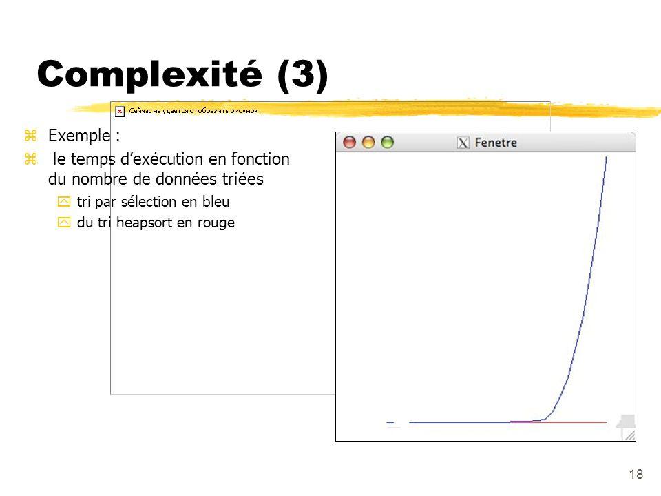 Complexité (3) Exemple :