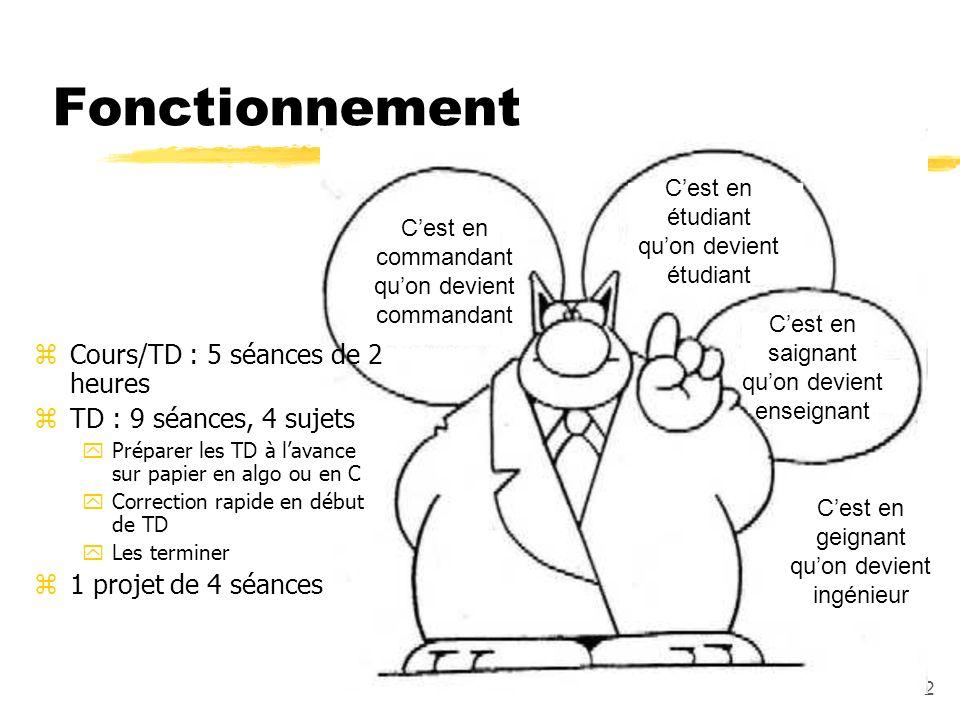 Fonctionnement Cours/TD : 5 séances de 2 heures