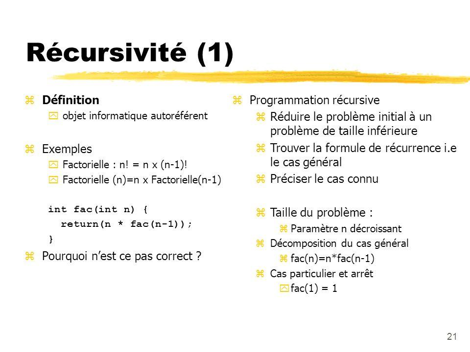 Récursivité (1) Définition Exemples Pourquoi n'est ce pas correct