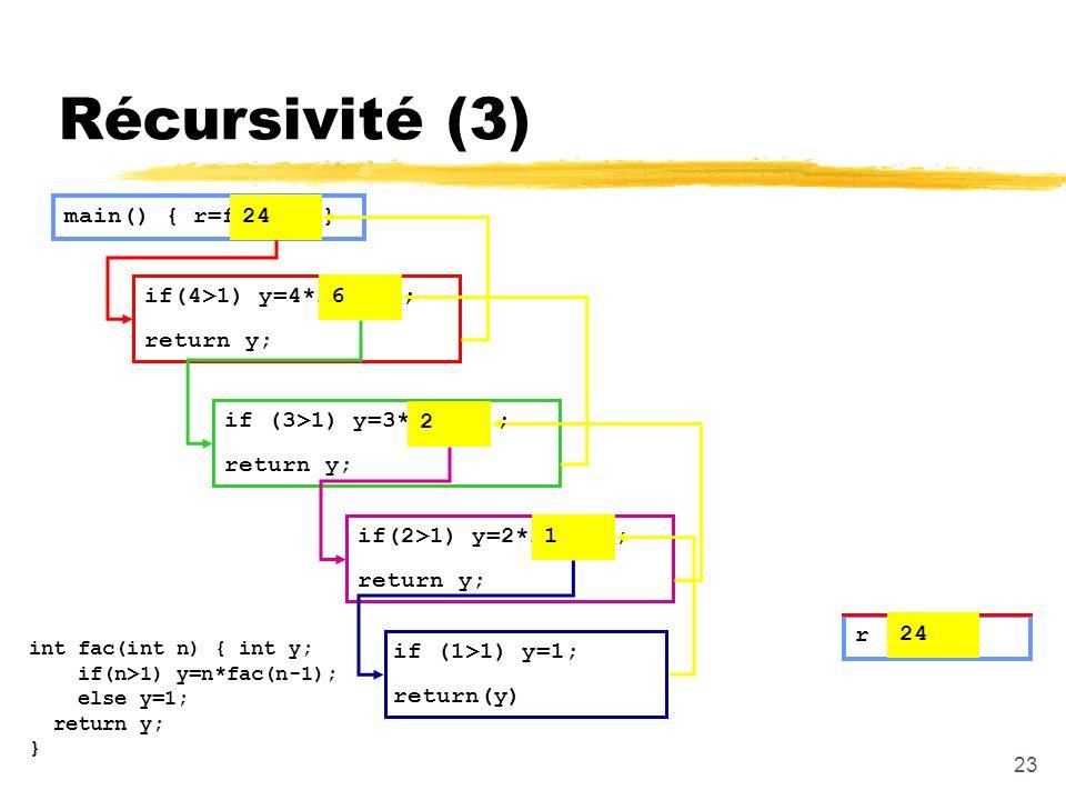 Récursivité (3) main() { r=fac(4);} 24 if(4>1) y=4*fac(3); 6 1 1 y