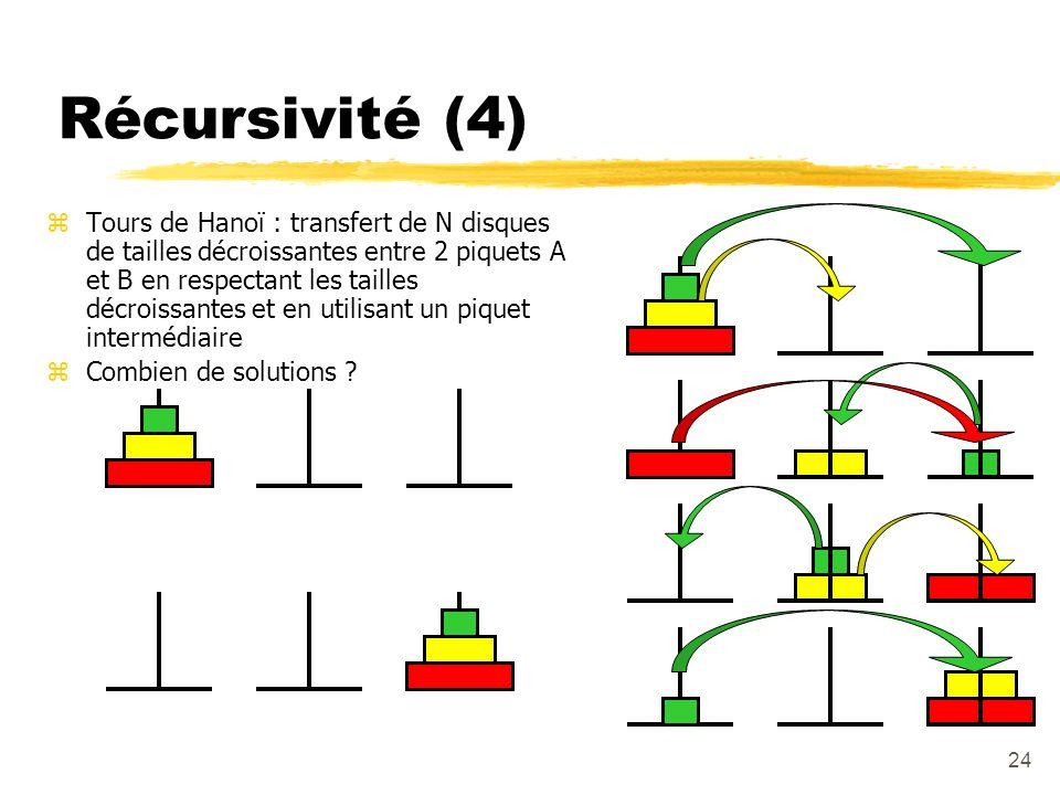 Récursivité (4)