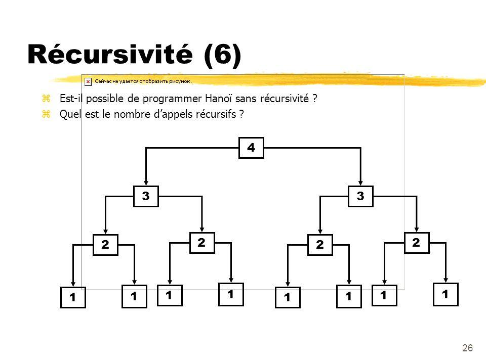 Récursivité (6) Est-il possible de programmer Hanoï sans récursivité Quel est le nombre d'appels récursifs