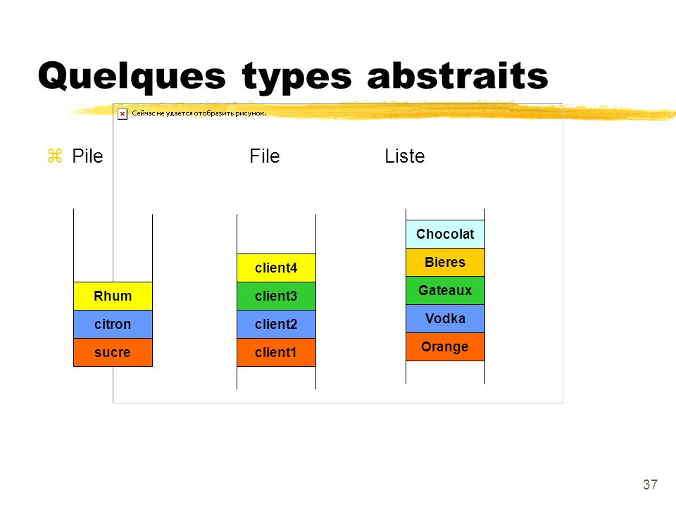 Quelques types abstraits