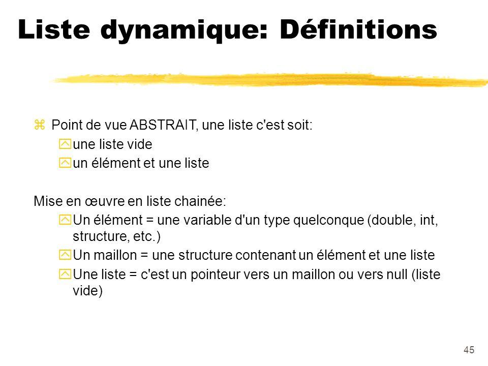 Liste dynamique: Définitions