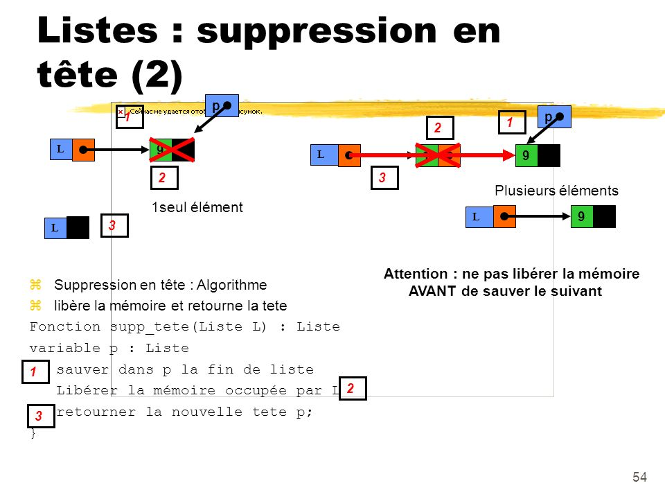 Listes : suppression en tête (2)