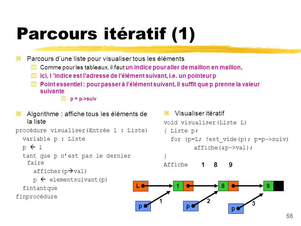 Parcours itératif (1) Parcours d'une liste pour visualiser tous les éléments.