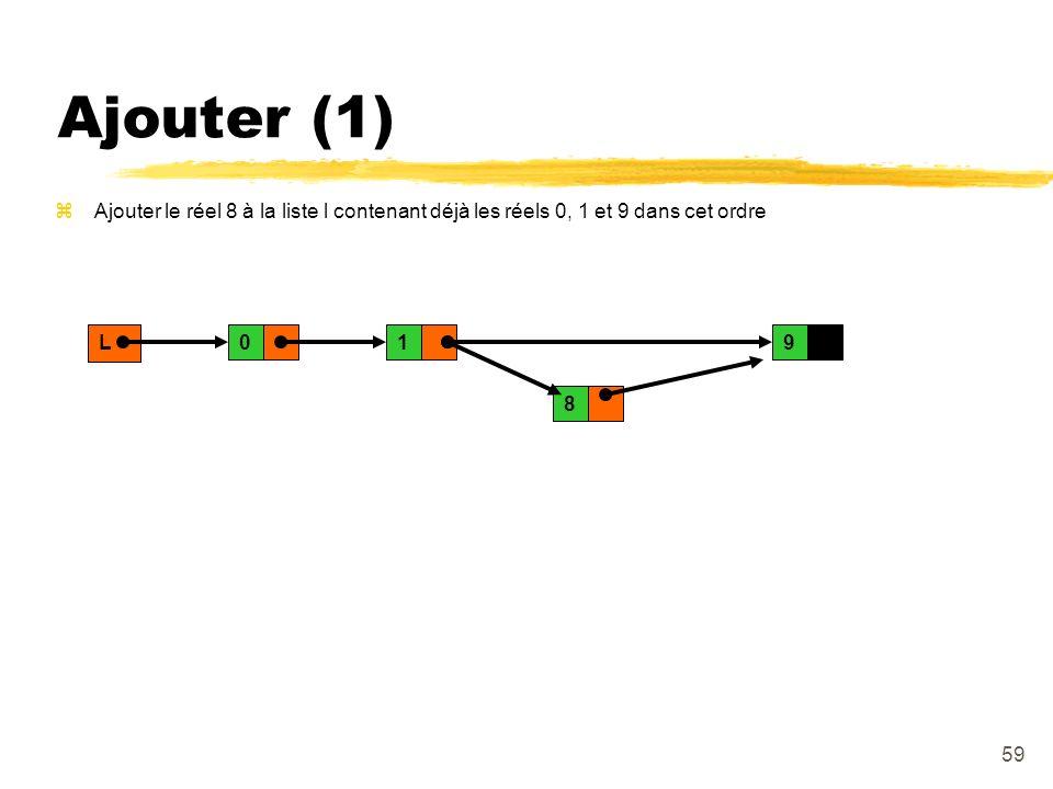 Ajouter (1) Ajouter le réel 8 à la liste l contenant déjà les réels 0, 1 et 9 dans cet ordre. 9. L.