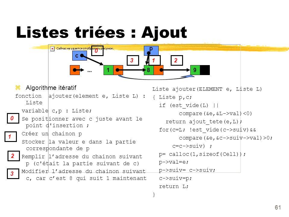 Listes triées : Ajout Algorithme itératif 1 p 8 c 3 2 1 9 ...