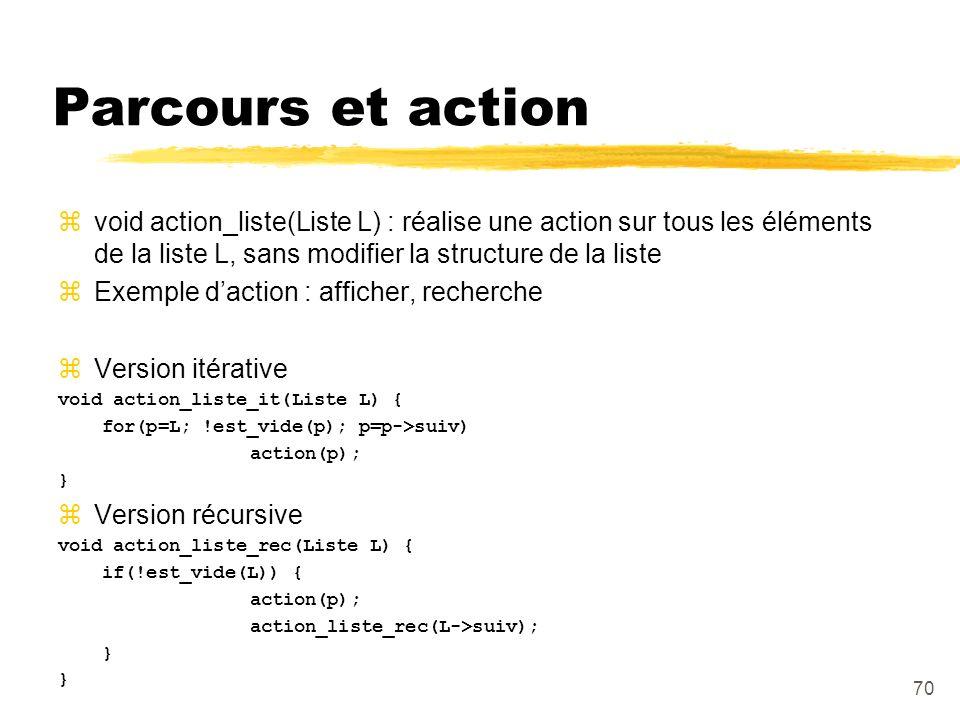 Parcours et action void action_liste(Liste L) : réalise une action sur tous les éléments de la liste L, sans modifier la structure de la liste.