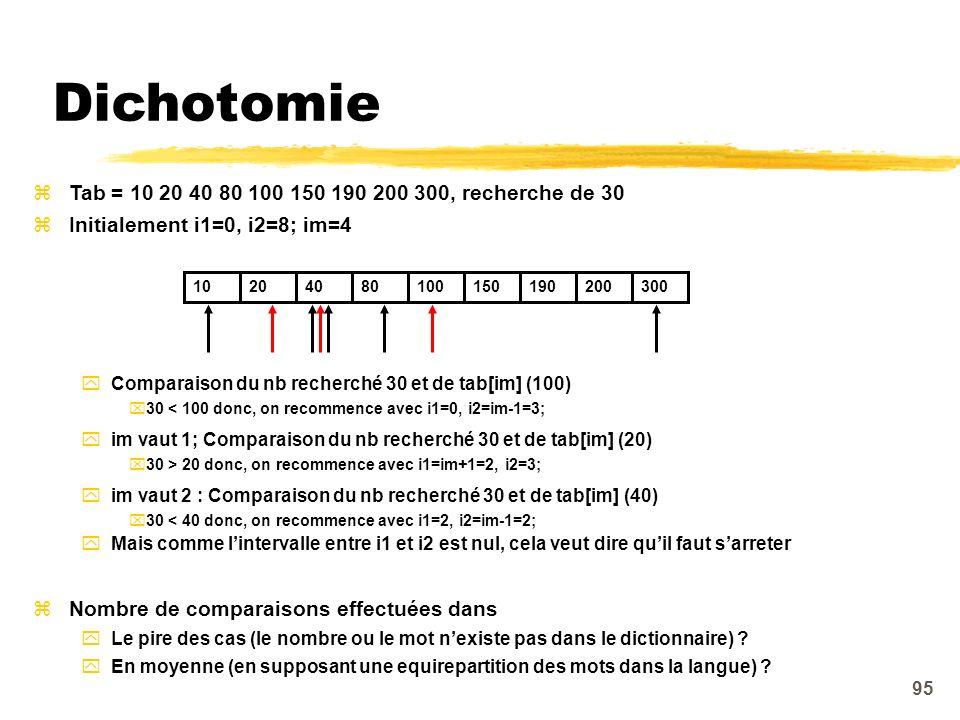 Dichotomie Tab = 10 20 40 80 100 150 190 200 300, recherche de 30