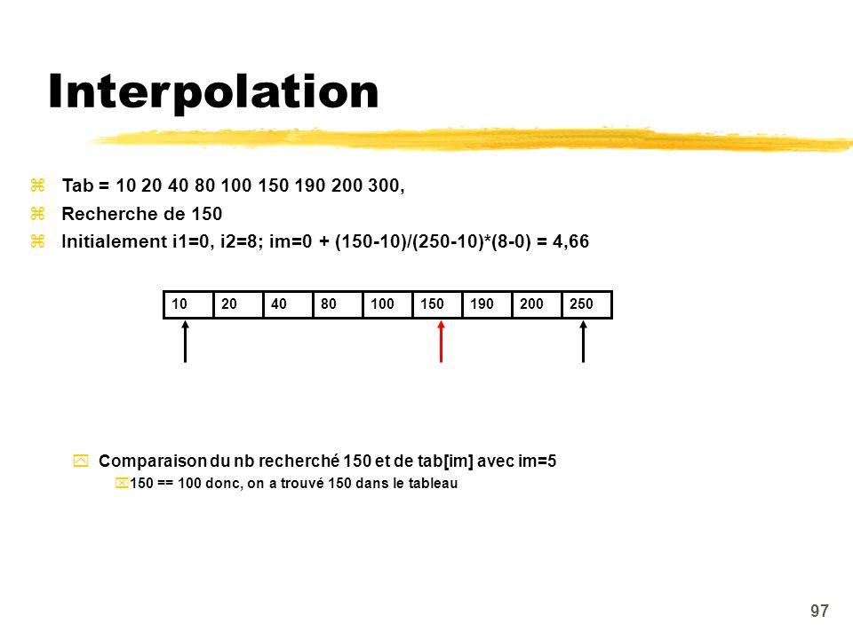 Interpolation Tab = 10 20 40 80 100 150 190 200 300, Recherche de 150