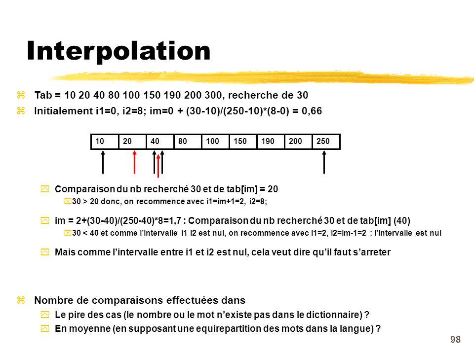 Interpolation Tab = 10 20 40 80 100 150 190 200 300, recherche de 30