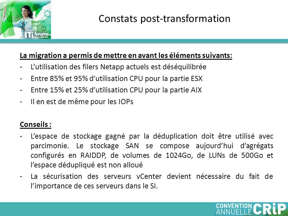 Constats post-transformation