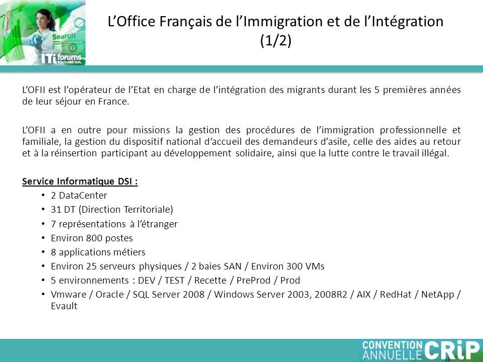 L'Office Français de l'Immigration et de l'Intégration (1/2)