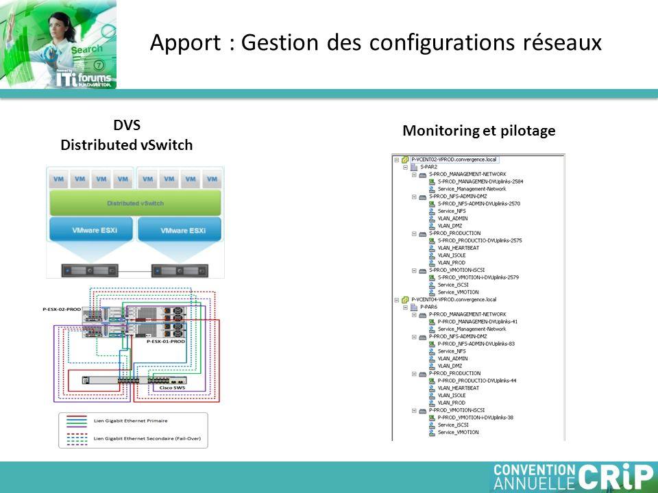 Apport : Gestion des configurations réseaux