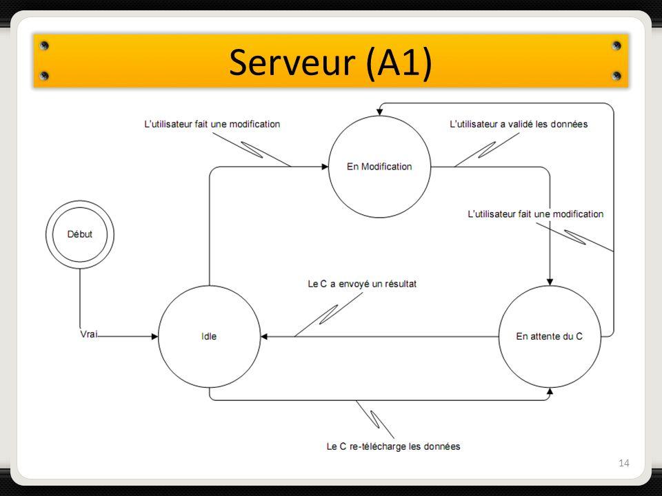 Serveur (A1)