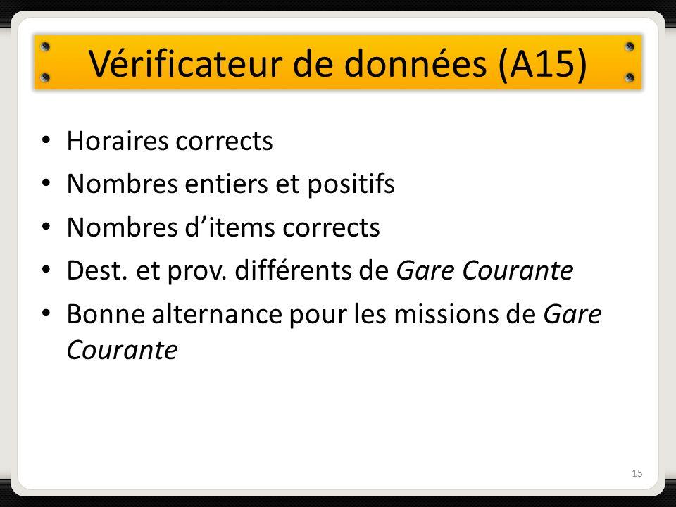 Vérificateur de données (A15)