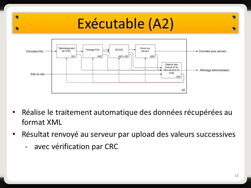 Exécutable (A2) Réalise le traitement automatique des données récupérées au format XML.