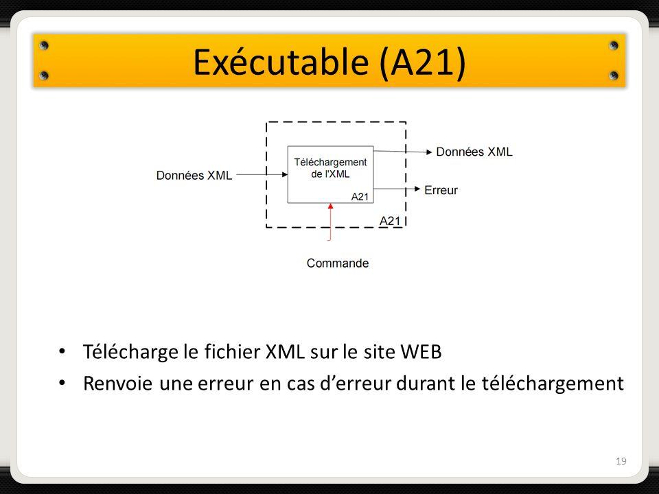 Exécutable (A21) Télécharge le fichier XML sur le site WEB