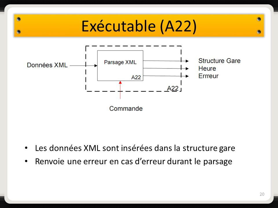 Exécutable (A22) Les données XML sont insérées dans la structure gare