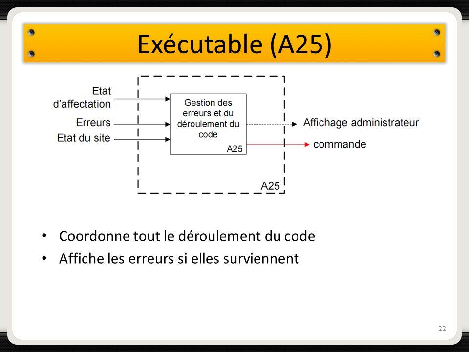 Exécutable (A25) Coordonne tout le déroulement du code
