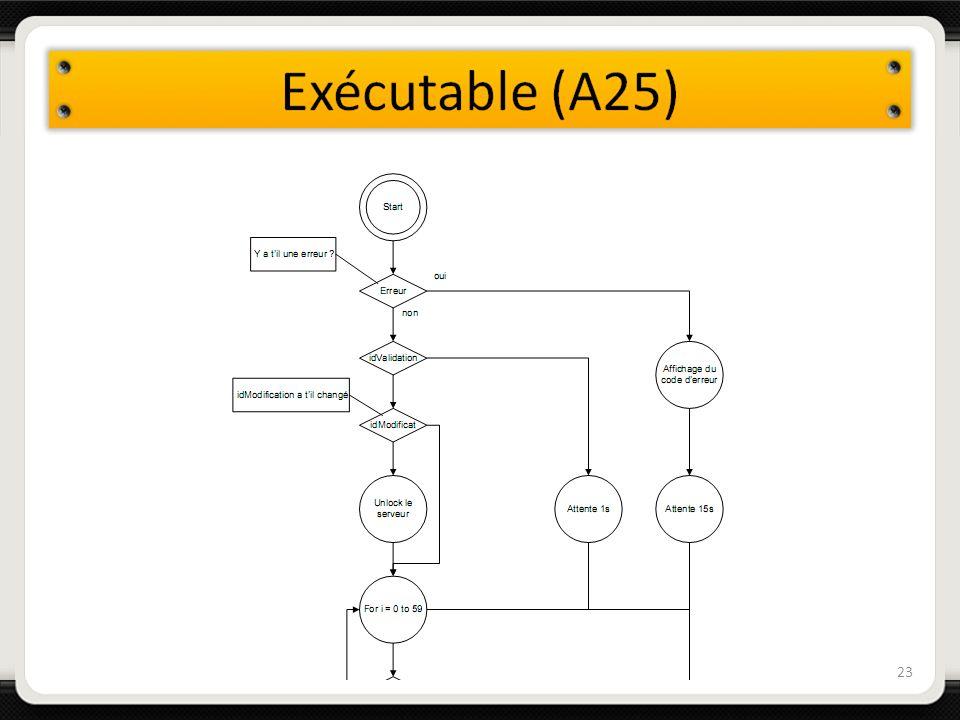 Exécutable (A25)