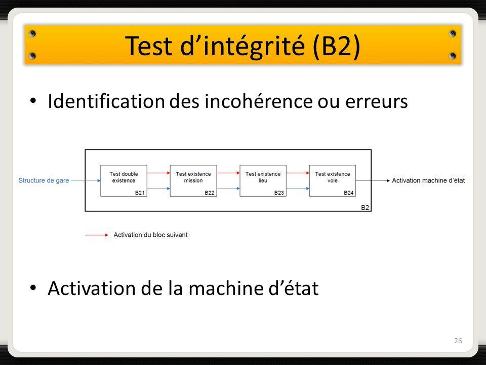 Test d'intégrité (B2) Identification des incohérence ou erreurs