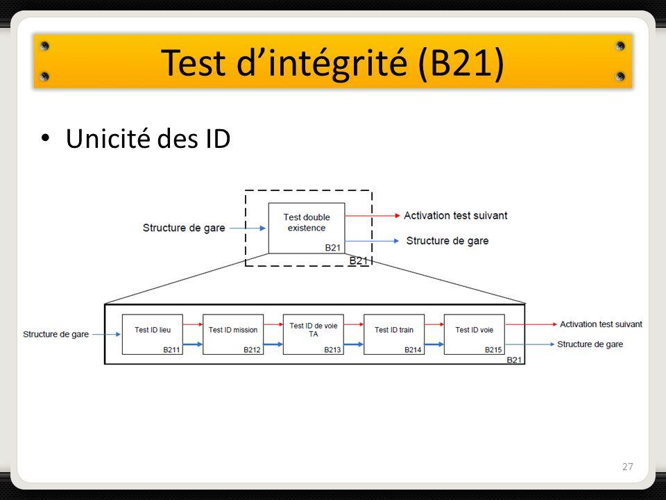 Test d'intégrité (B21) Unicité des ID